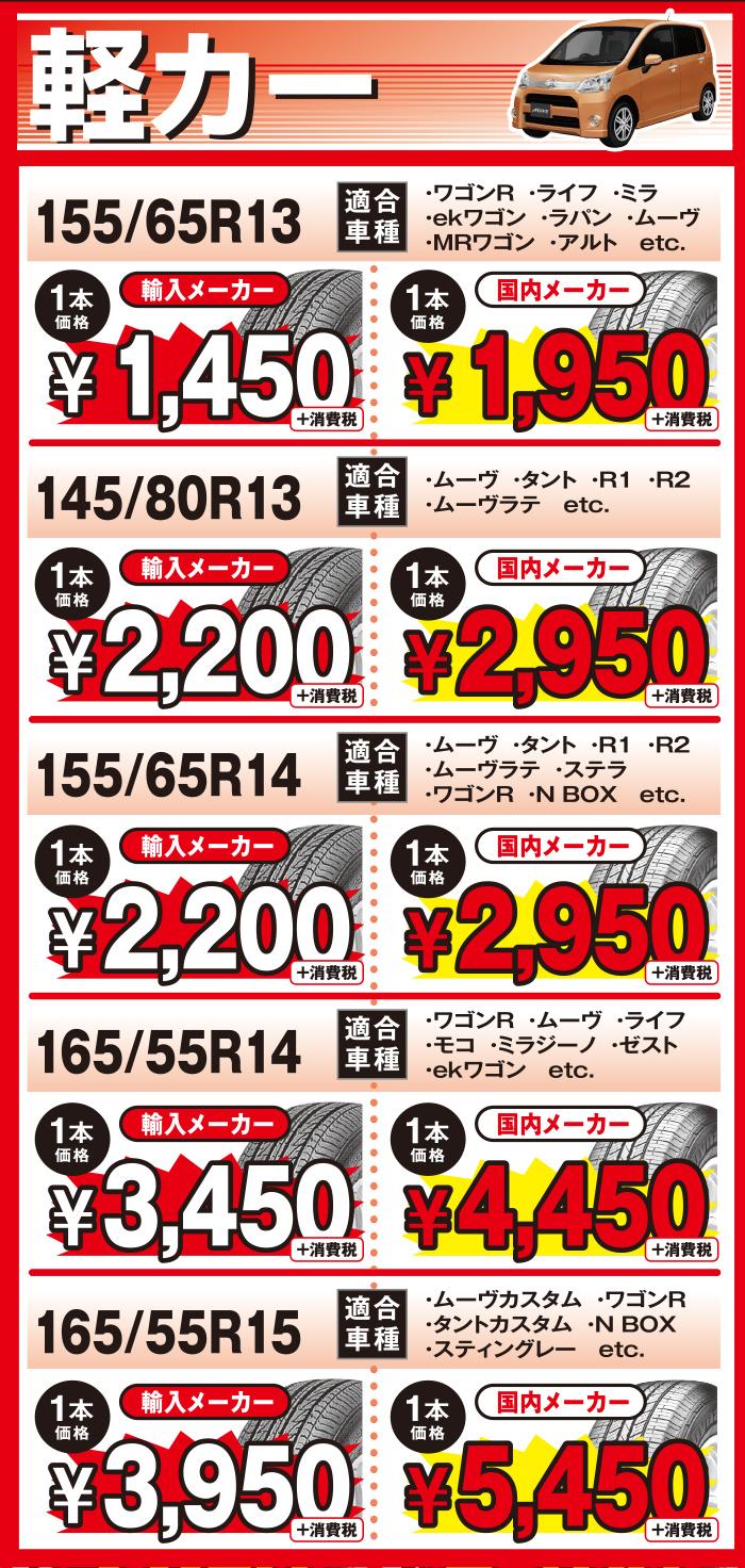 軽カー用の当店最安値タイヤ