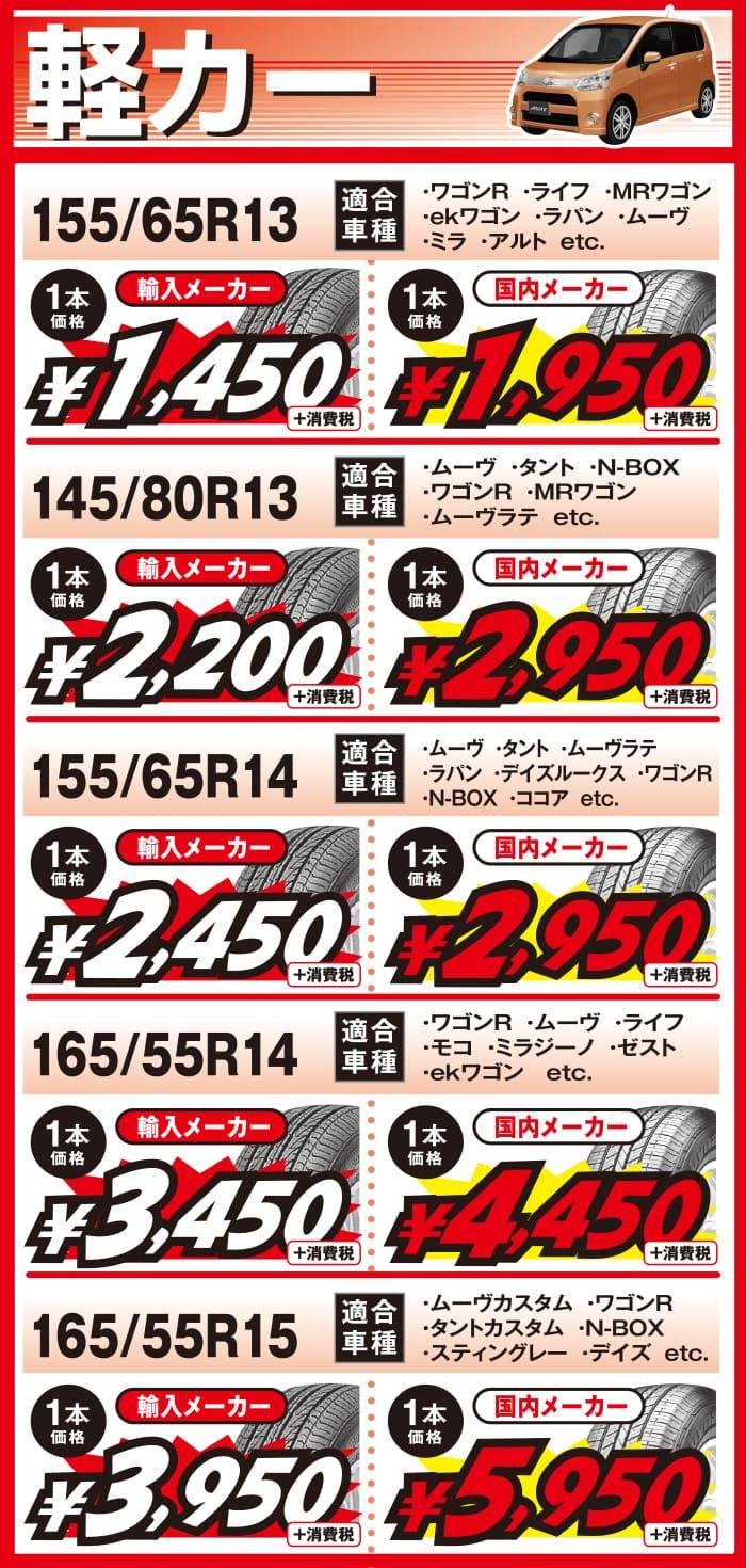 ビーライン福岡2019年10月_軽カー用の当店最安値タイヤ